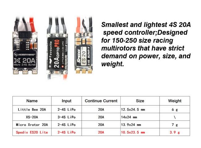 Spedix 20amp Lite BLHELI-S ESC 3478